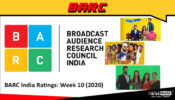 BARC India Ratings: Week 10 (2020); Kundali Bhagya, Fear Factor-Khatron Ke Khiladi and Kumkum Bhagya are top 3