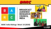 BARC India Ratings: Week 10 (2020); Kundali Bhagya, Fear Factor-Khatron Ke Khiladi and Kumkum Bhagya are top 3