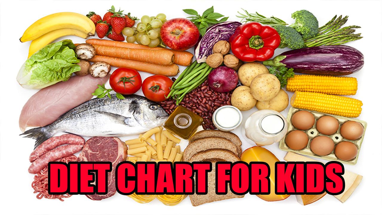 Balanced Diet Chart For School Going Child Iwmbuzz